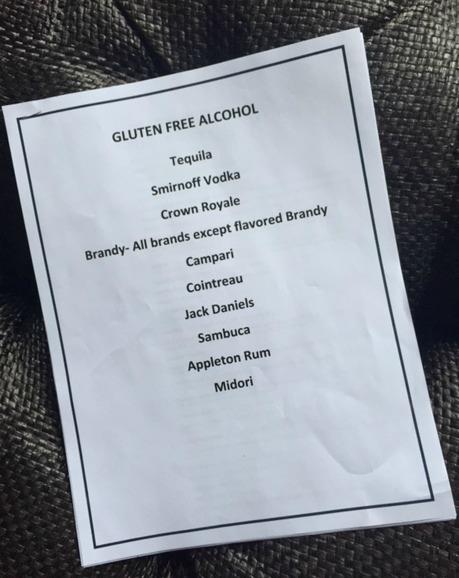 sandals gluten free list